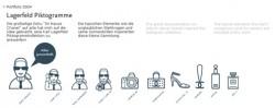 Lagerfeld Piktogramme from Iconwerk Icondesigner